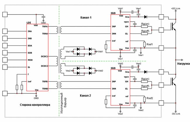 IGBT-транзисторов.