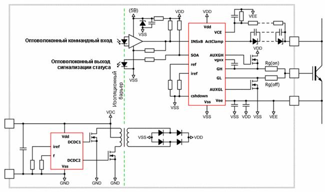 IGBT-модулей на напряжение